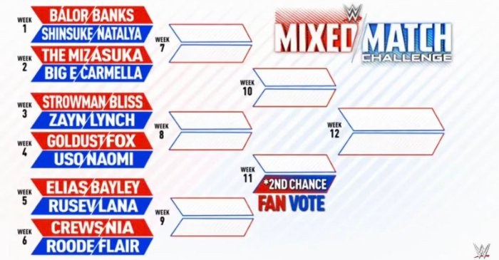 WWE Mixed Match Challenge results: Shinsuke Nakamura/Natalya vs. Finn Balor/Sasha Banks