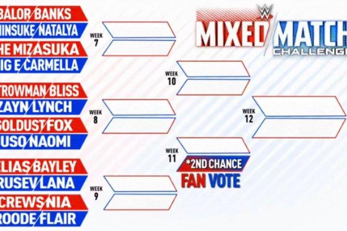 WWE Mixed Match Challenge results: Shinsuke Nakamura/Natalya vs. Finn Balor/Sasha Banks