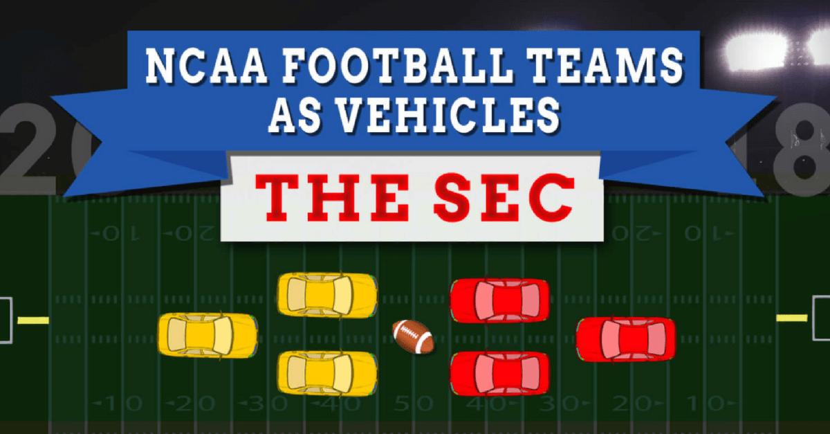 SEC Teams as Cars
