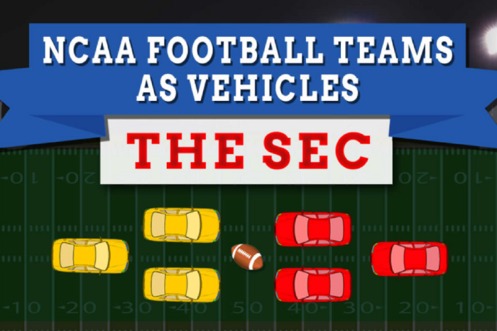 If Your Favorite SEC Team Was a Car, This Is What They'd Be